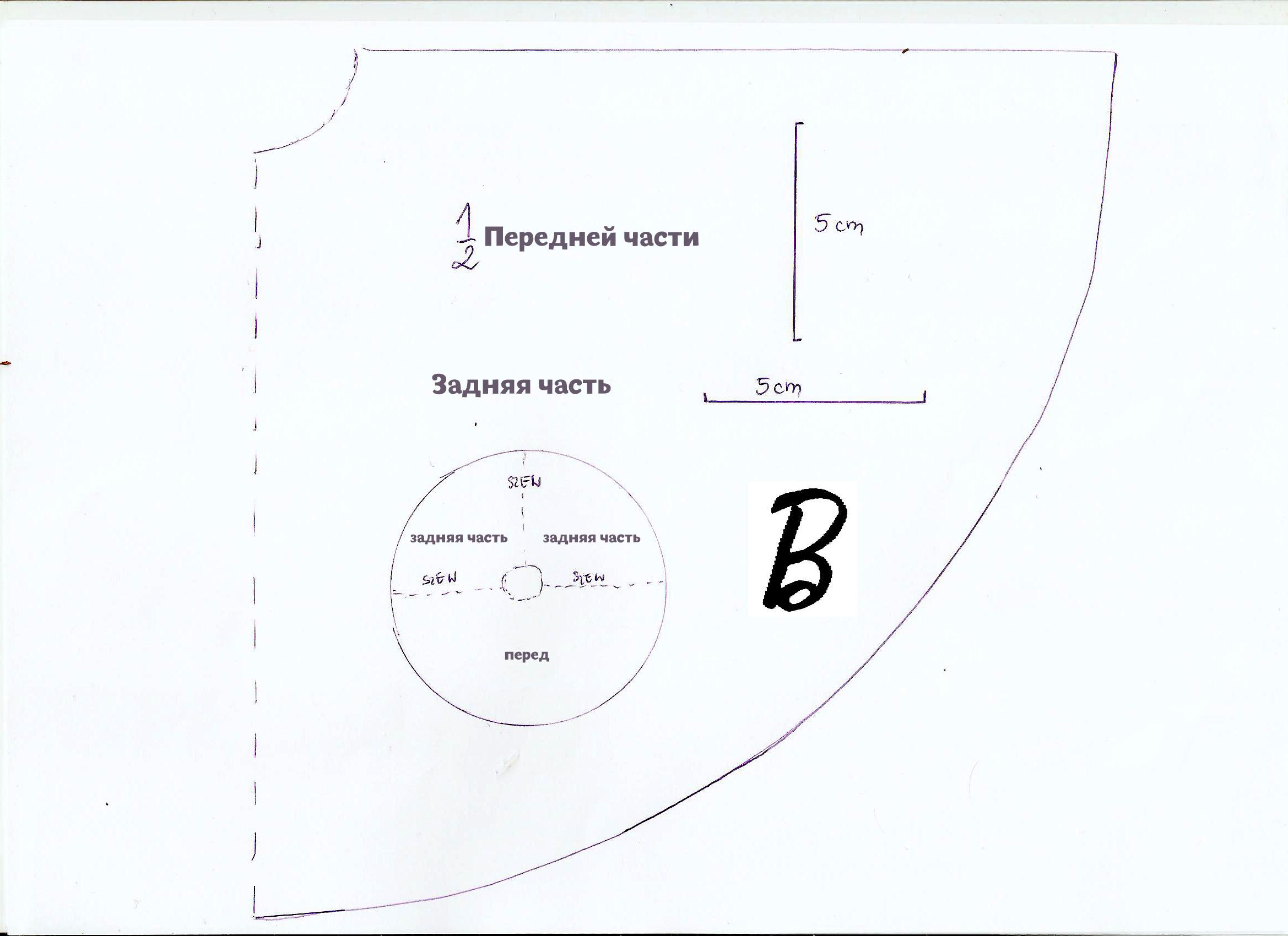 Примеры моделей платьев 2 разработанных на основах